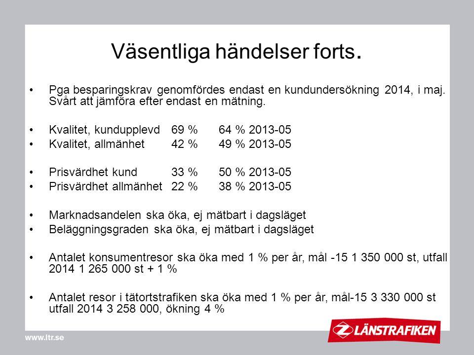 Analys Biljettintäkter regionaltrafiken ca 5 Mkr över budget, 9 Mkr över utfall 2013.
