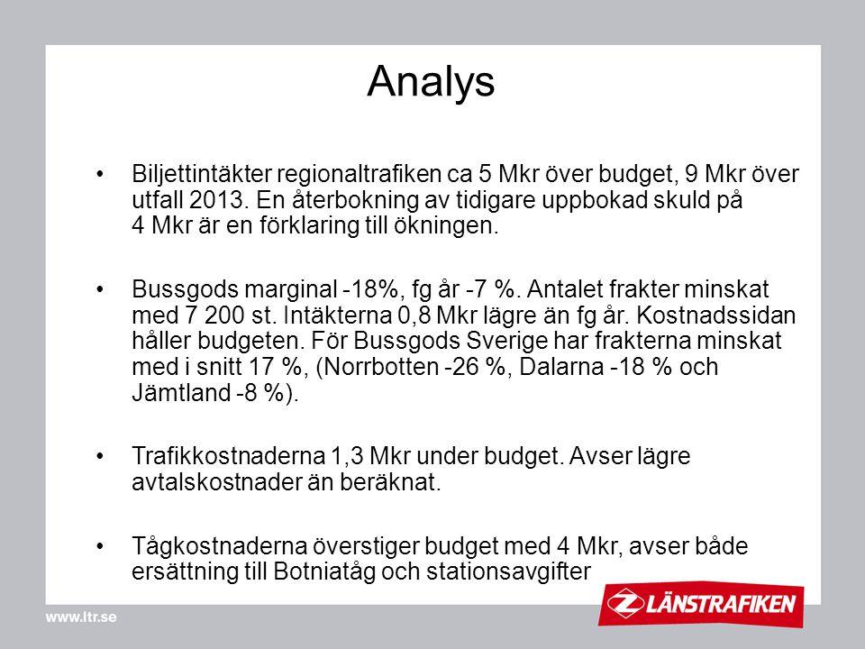 Analys Biljettintäkter regionaltrafiken ca 5 Mkr över budget, 9 Mkr över utfall 2013. En återbokning av tidigare uppbokad skuld på 4 Mkr är en förklar