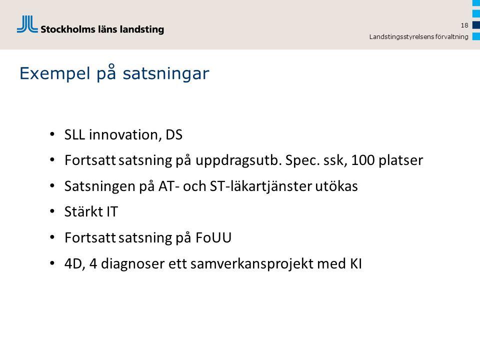 Landstingsstyrelsens förvaltning 18 Exempel på satsningar SLL innovation, DS Fortsatt satsning på uppdragsutb. Spec. ssk, 100 platser Satsningen på AT