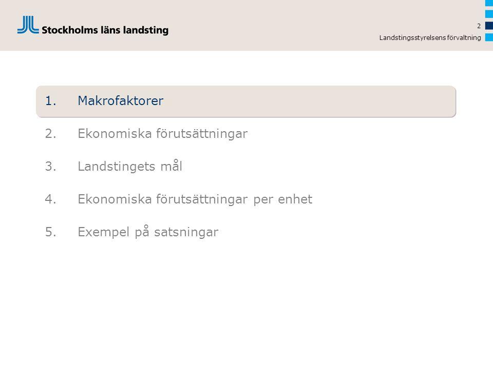 Landstingsstyrelsens förvaltning 2 1.Makrofaktorer 2.Ekonomiska förutsättningar 3.Landstingets mål 4.Ekonomiska förutsättningar per enhet 5.Exempel på