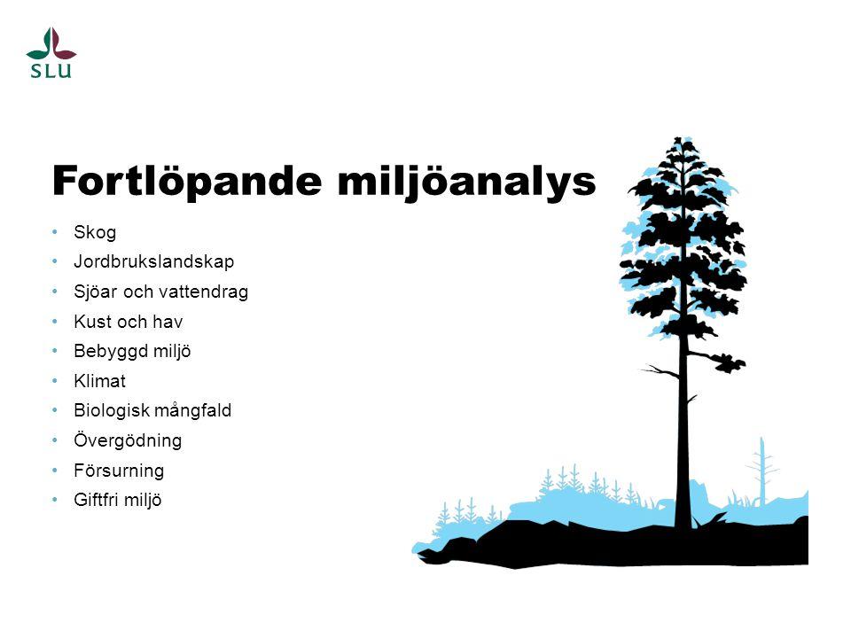 Skog Jordbrukslandskap Sjöar och vattendrag Kust och hav Bebyggd miljö Klimat Biologisk mångfald Övergödning Försurning Giftfri miljö Fortlöpande miljöanalys
