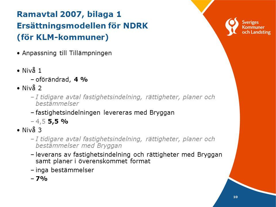 10 Ramavtal 2007, bilaga 1 Ersättningsmodellen för NDRK (för KLM-kommuner) Anpassning till Tillämpningen Nivå 1 –oförändrad, 4 % Nivå 2 –I tidigare avtal fastighetsindelning, rättigheter, planer och bestämmelser –fastighetsindelningen levereras med Bryggan –4,5 5,5 % Nivå 3 –I tidigare avtal fastighetsindelning, rättigheter, planer och bestämmelser med Bryggan –leverans av fastighetsindelning och rättigheter med Bryggan samt planer i överenskommet format –inga bestämmelser –7%