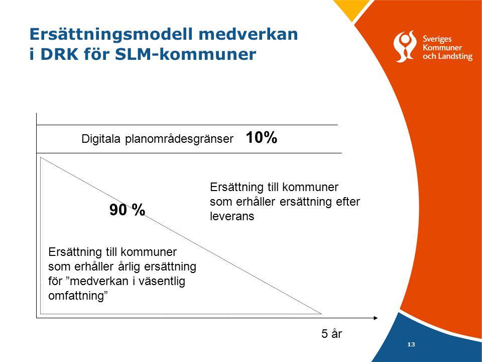 13 Ersättningsmodell medverkan i DRK för SLM-kommuner 5 år Digitala planområdesgränser 10% Ersättning till kommuner som erhåller årlig ersättning för medverkan i väsentlig omfattning Ersättning till kommuner som erhåller ersättning efter leverans 90 %