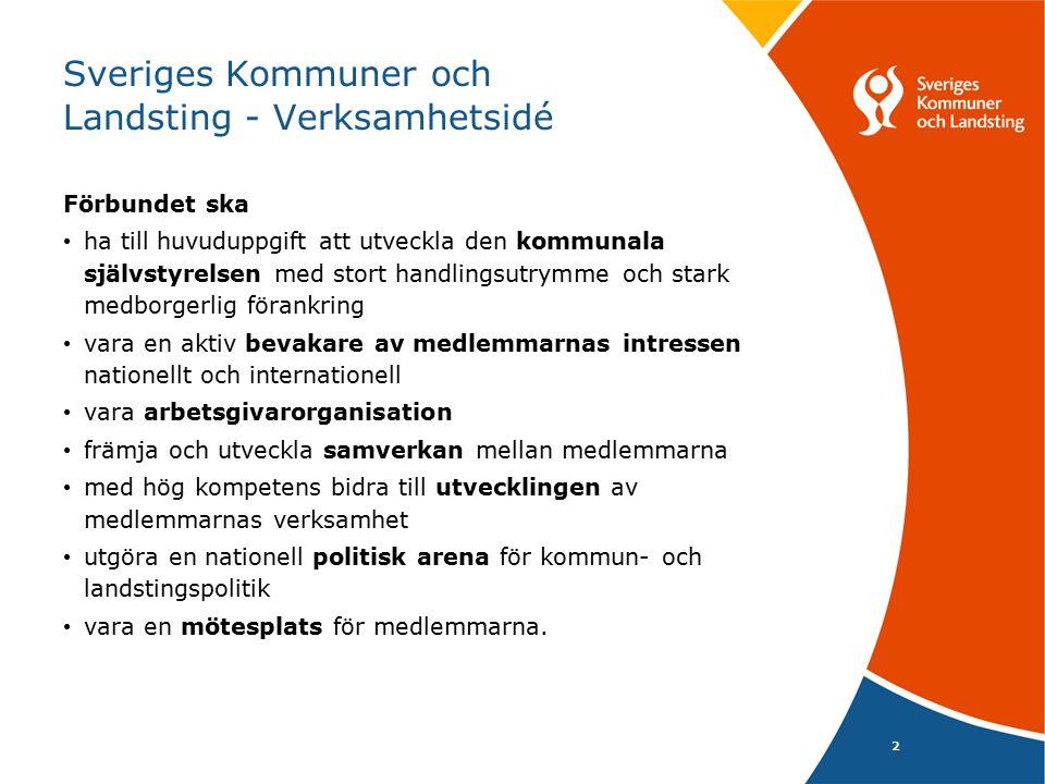 2 Sveriges Kommuner och Landsting - Verksamhetsidé Förbundet ska ha till huvuduppgift att utveckla den kommunala självstyrelsen med stort handlingsutrymme och stark medborgerlig förankring vara en aktiv bevakare av medlemmarnas intressen nationellt och internationell vara arbetsgivarorganisation främja och utveckla samverkan mellan medlemmarna med hög kompetens bidra till utvecklingen av medlemmarnas verksamhet utgöra en nationell politisk arena för kommun- och landstingspolitik vara en mötesplats för medlemmarna.