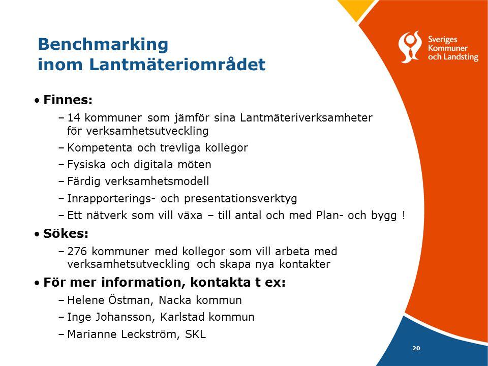 20 Benchmarking inom Lantmäteriområdet Finnes: –14 kommuner som jämför sina Lantmäteriverksamheter för verksamhetsutveckling –Kompetenta och trevliga