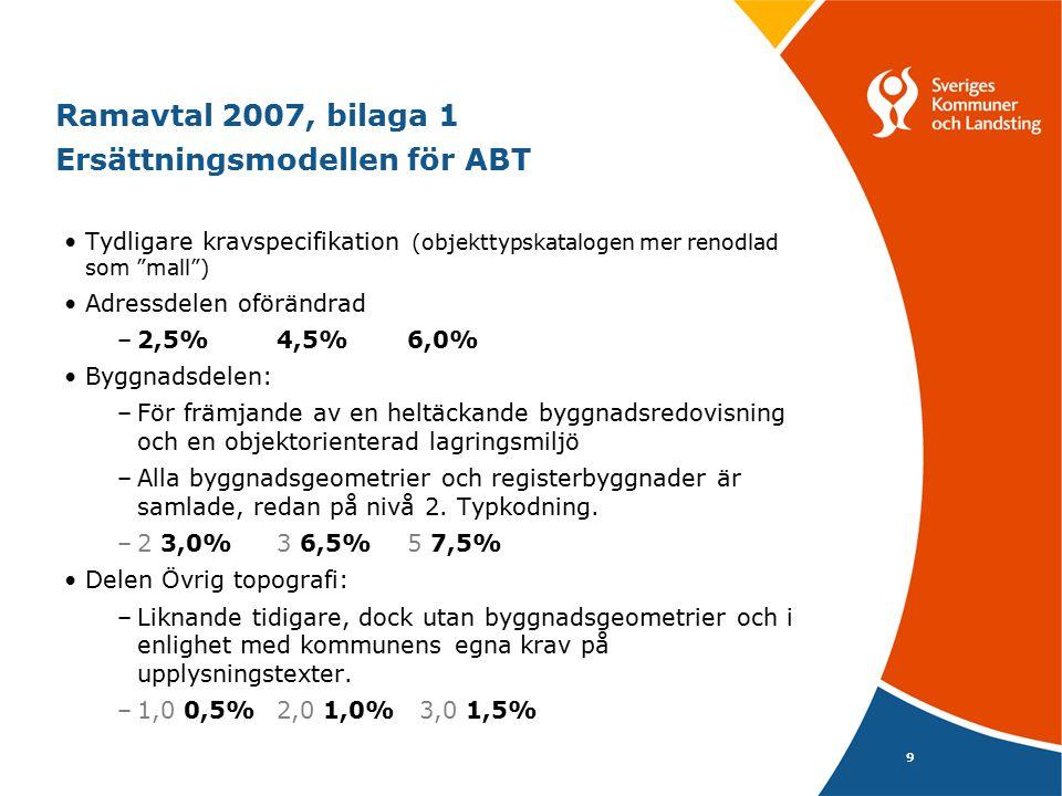 """9 Ramavtal 2007, bilaga 1 Ersättningsmodellen för ABT Tydligare kravspecifikation (objekttypskatalogen mer renodlad som """"mall"""") Adressdelen oförändrad"""