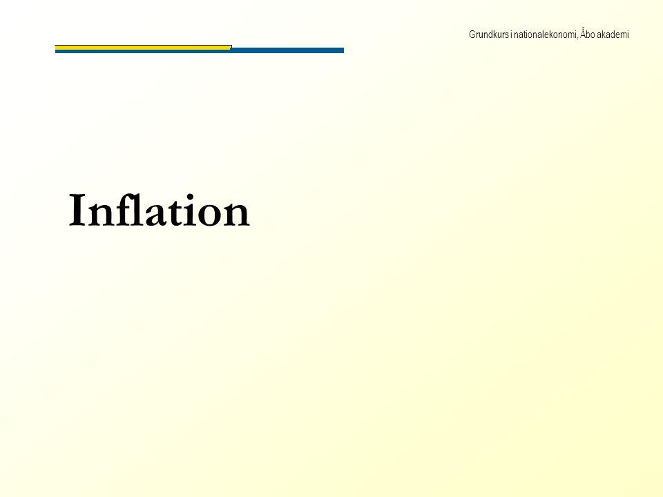 Grundkurs i nationalekonomi, Åbo akademi Inflation