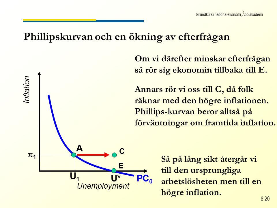 Grundkurs i nationalekonomi, Åbo akademi 8.20 Unemployment Inflation PC 0 U* U1U1 11 A Om vi därefter minskar efterfrågan så rör sig ekonomin tillbaka till E.