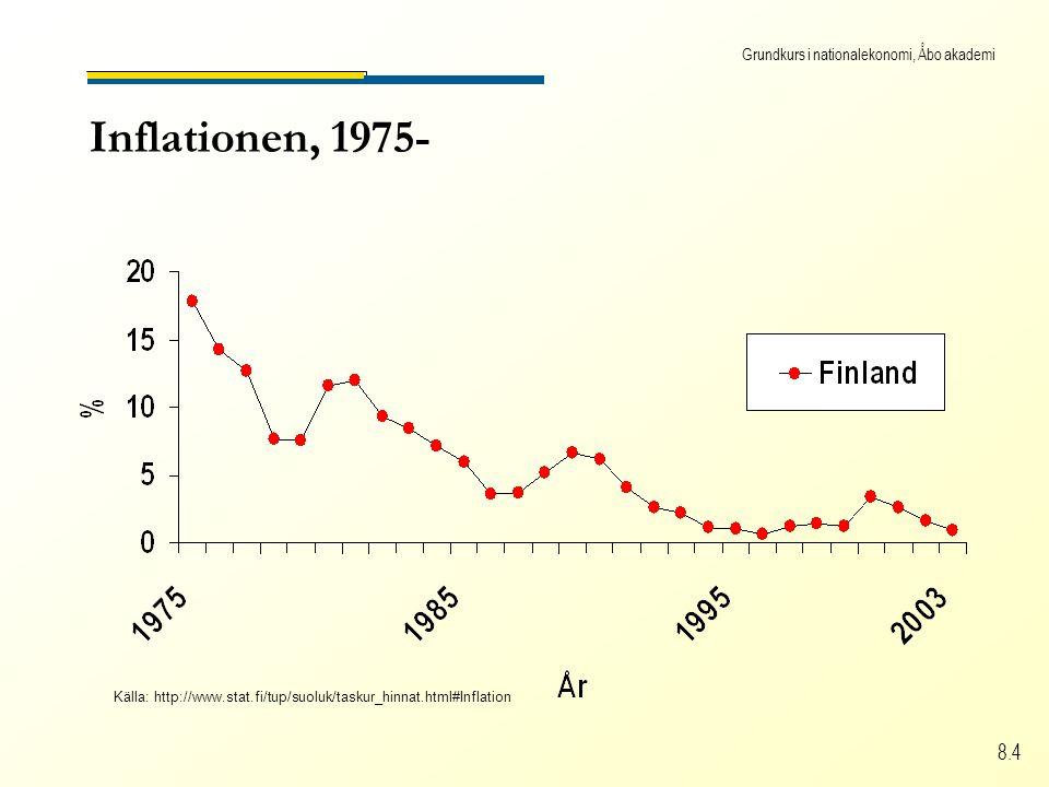 Grundkurs i nationalekonomi, Åbo akademi 8.4 Inflationen, 1975- Källa: http://www.stat.fi/tup/suoluk/taskur_hinnat.html#Inflation