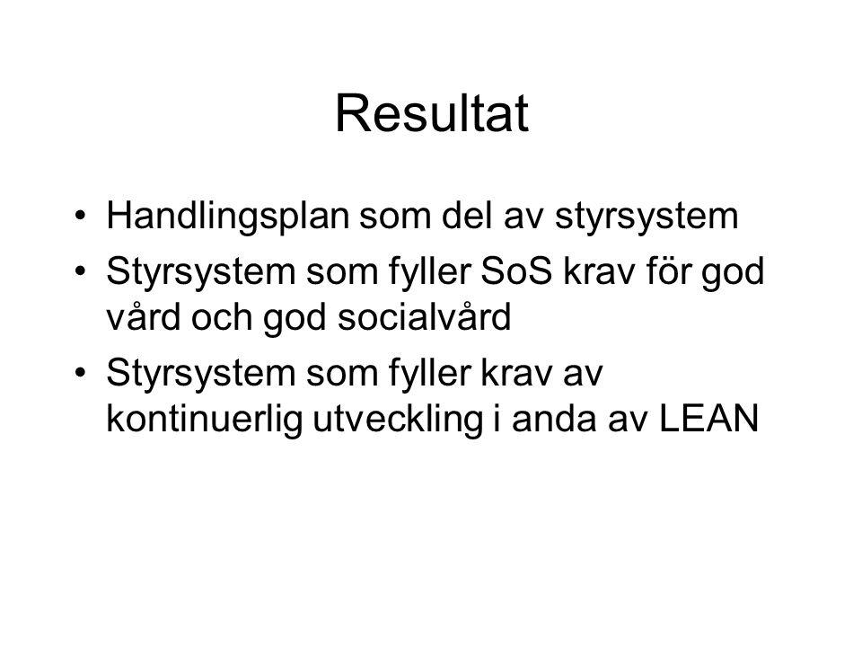 Resultat Handlingsplan som del av styrsystem Styrsystem som fyller SoS krav för god vård och god socialvård Styrsystem som fyller krav av kontinuerlig utveckling i anda av LEAN