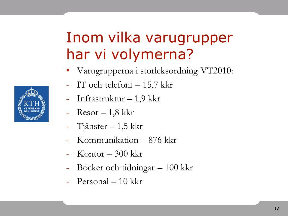 13 Inom vilka varugrupper har vi volymerna? Varugrupperna i storleksordning VT2010: -IT och telefoni – 15,7 kkr -Infrastruktur – 1,9 kkr -Resor – 1,8