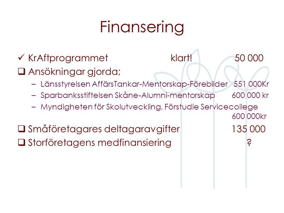 Finansering KrAftprogrammet klart! 50 000  Ansökningar gjorda; –Länsstyrelsen AffärsTankar-Mentorskap-Förebilder 551 000Kr –Sparbanksstiftelsen Skåne