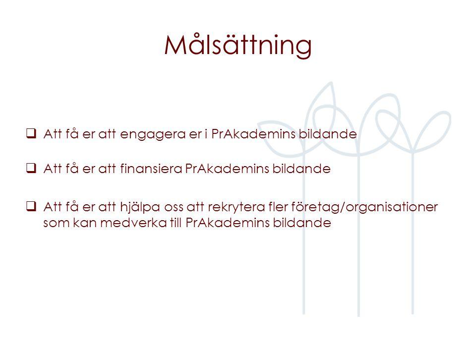 Målsättning  Att få er att engagera er i PrAkademins bildande  Att få er att finansiera PrAkademins bildande  Att få er att hjälpa oss att rekrytera fler företag/organisationer som kan medverka till PrAkademins bildande