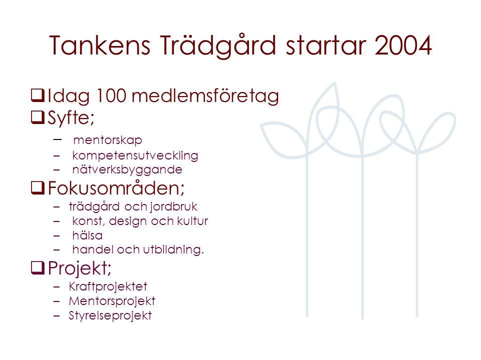 Tankens Trädgård startar 2004  Idag 100 medlemsföretag  Syfte; – mentorskap – kompetensutveckling – nätverksbyggande  Fokusområden; –trädgård och j