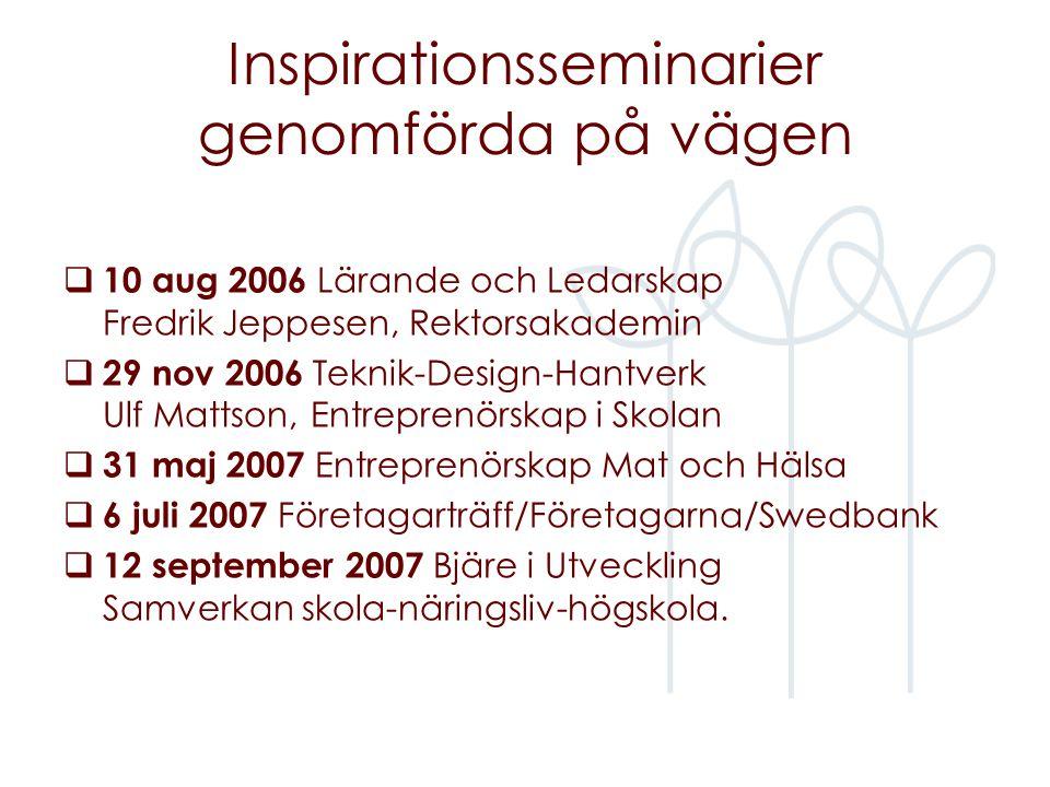 Inspirationsseminarier genomförda på vägen  10 aug 2006 Lärande och Ledarskap Fredrik Jeppesen, Rektorsakademin  29 nov 2006 Teknik-Design-Hantverk