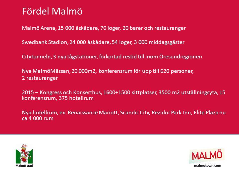 Fördel Malmö Malmö Arena, 15 000 åskådare, 70 loger, 20 barer och restauranger Swedbank Stadion, 24 000 åskådare, 54 loger, 3 000 middagsgäster Citytunneln, 3 nya tågstationer, förkortad restid till inom Öresundregionen Nya MalmöMässan, 20 000m2, konferensrum för upp till 620 personer, 2 restauranger 2015 – Kongress och Konserthus, 1600+1500 sittplatser, 3500 m2 utställningsyta, 15 konferensrum, 375 hotellrum Nya hotellrum, ex.