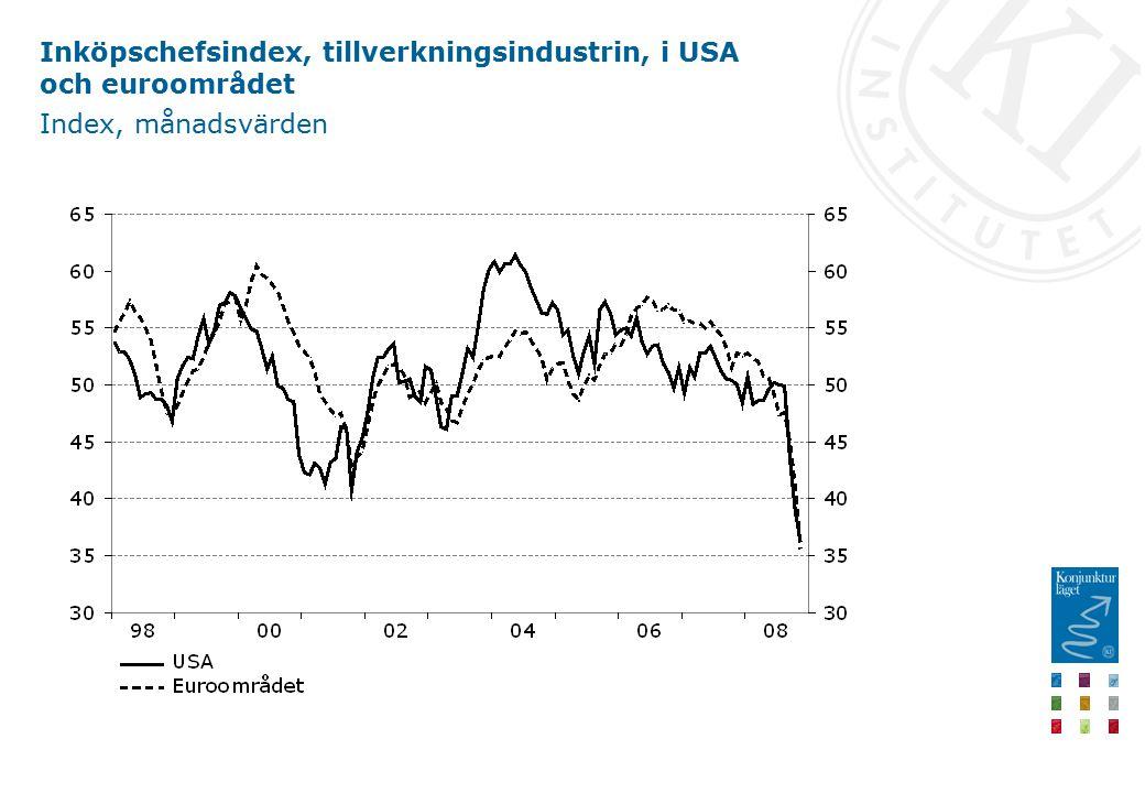 Inköpschefsindex, tillverkningsindustrin, i USA och euroområdet Index, månadsvärden
