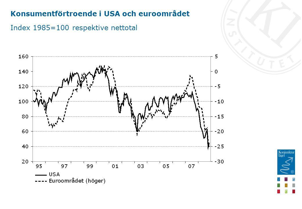 Konsumentförtroende i USA och euroområdet Index 1985=100 respektive nettotal