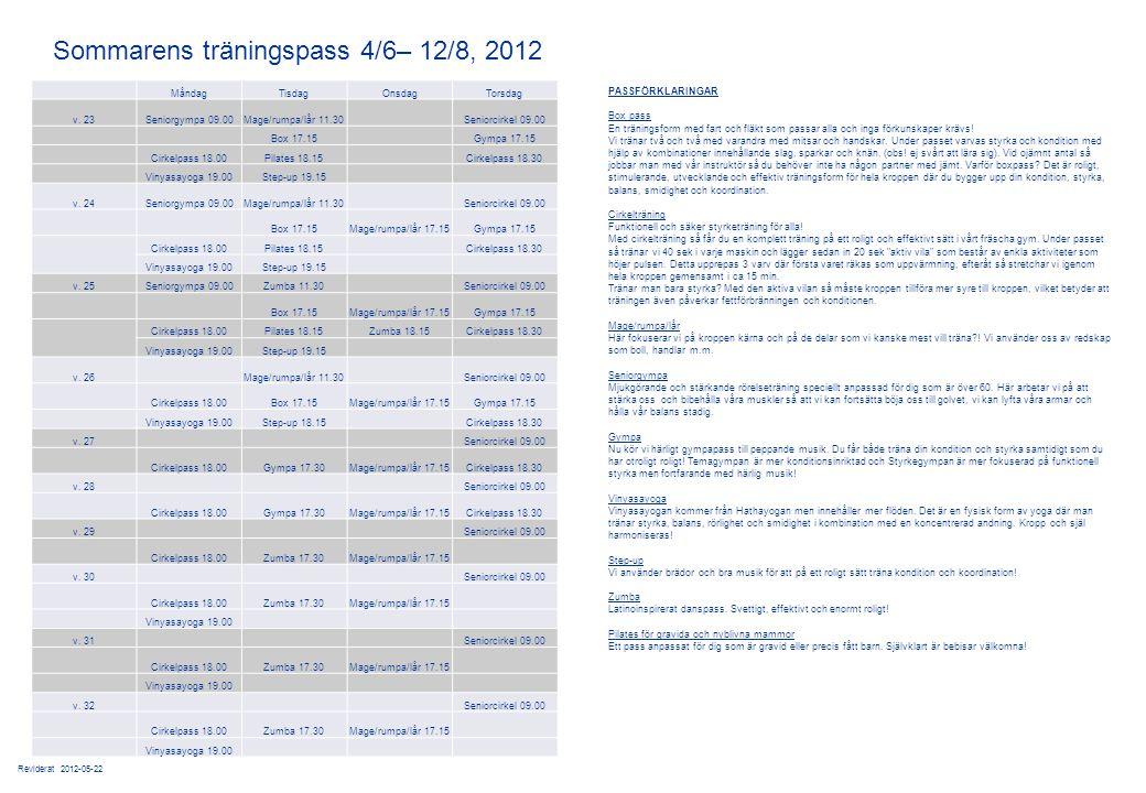 Sommarens träningspass 4/6– 12/8, 2012 Reviderat 2012-05-22 MåndagTisdagOnsdagTorsdag v.