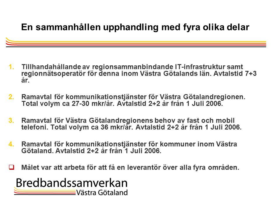 TietoEnator © 2003presentationPage 12 En sammanhållen upphandling med fyra olika delar 1.Tillhandahållande av regionsammanbindande IT-infrastruktur samt regionnätsoperatör för denna inom Västra Götalands län.