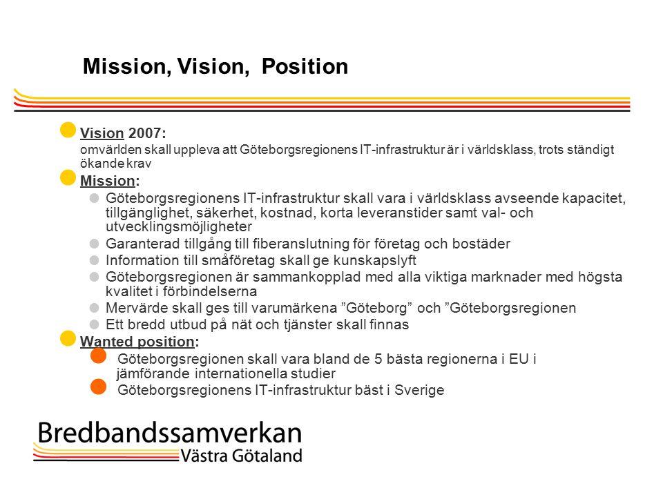 TietoEnator © 2003 Mission, Vision, Position  Vision 2007: omvärlden skall uppleva att Göteborgsregionens IT-infrastruktur är i världsklass, trots ständigt ökande krav  Mission:  Göteborgsregionens IT-infrastruktur skall vara i världsklass avseende kapacitet, tillgänglighet, säkerhet, kostnad, korta leveranstider samt val- och utvecklingsmöjligheter  Garanterad tillgång till fiberanslutning för företag och bostäder  Information till småföretag skall ge kunskapslyft  Göteborgsregionen är sammankopplad med alla viktiga marknader med högsta kvalitet i förbindelserna  Mervärde skall ges till varumärkena Göteborg och Göteborgsregionen  Ett bredd utbud på nät och tjänster skall finnas  Wanted position:  Göteborgsregionen skall vara bland de 5 bästa regionerna i EU i jämförande internationella studier  Göteborgsregionens IT-infrastruktur bäst i Sverige