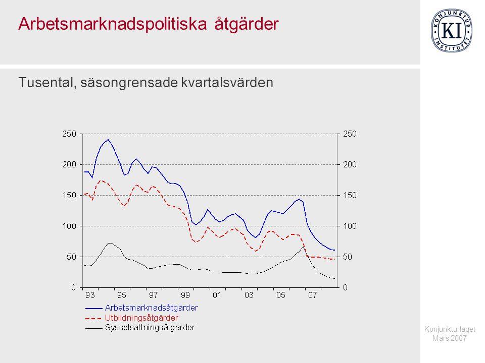 Konjunkturläget Mars 2007 Arbetsmarknadspolitiska åtgärder Tusental, säsongrensade kvartalsvärden