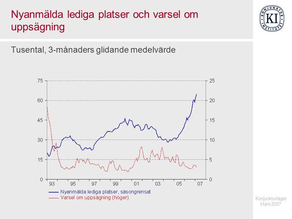 Konjunkturläget Mars 2007 Nyanmälda lediga platser och varsel om uppsägning Tusental, 3-månaders glidande medelvärde