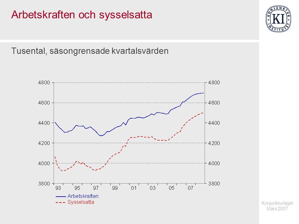 Konjunkturläget Mars 2007 Arbetskraften och sysselsatta Tusental, säsongrensade kvartalsvärden