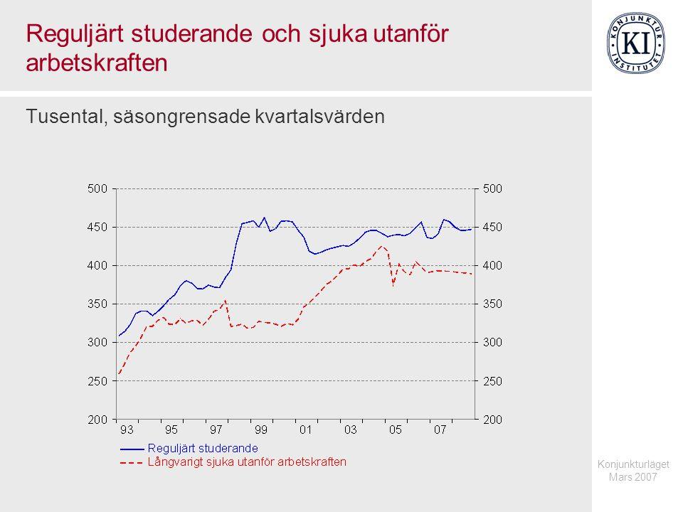 Konjunkturläget Mars 2007 Reguljärt studerande och sjuka utanför arbetskraften Tusental, säsongrensade kvartalsvärden