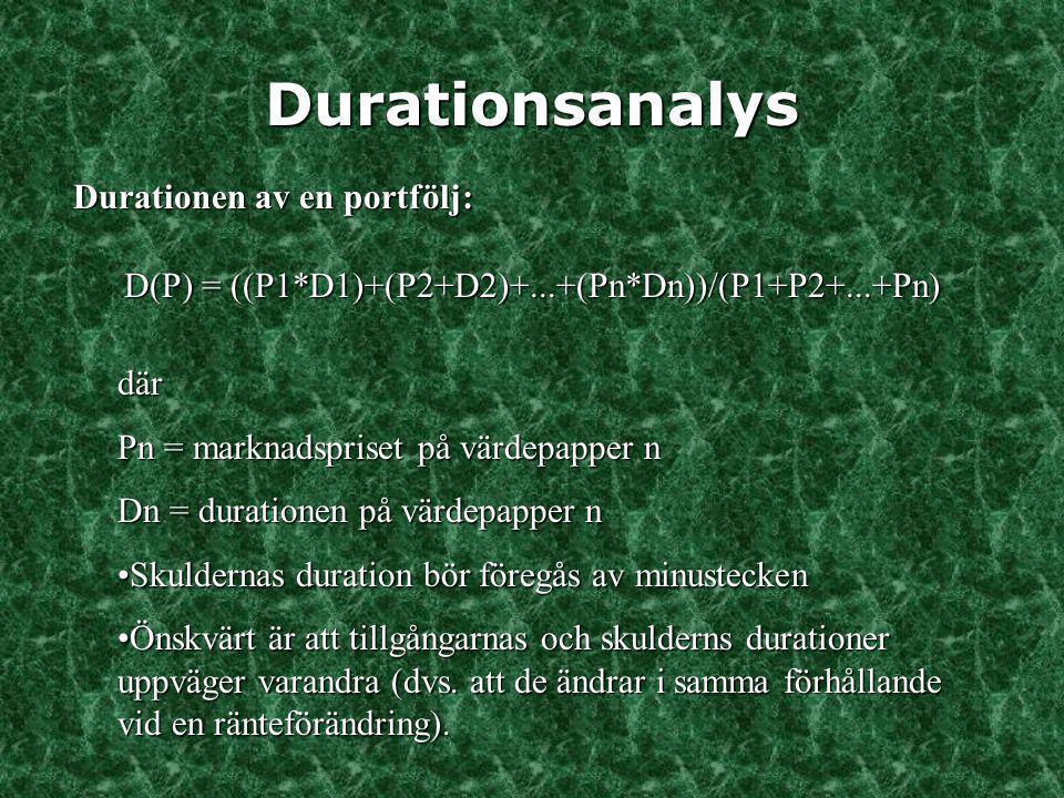 Durationsanalys Durationen av en portfölj: D(P) = ((P1*D1)+(P2+D2)+...+(Pn*Dn))/(P1+P2+...+Pn) där Pn = marknadspriset på värdepapper n Dn = duratione