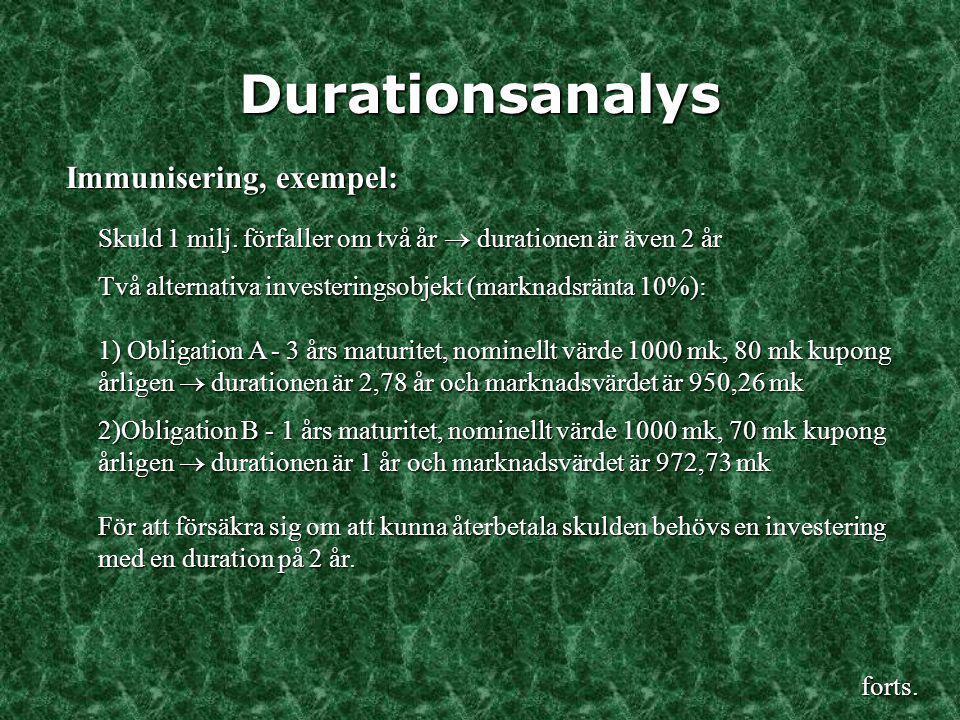 Durationsanalys Immunisering, exempel: Skuld 1 milj. förfaller om två år  durationen är även 2 år Två alternativa investeringsobjekt (marknadsränta 1
