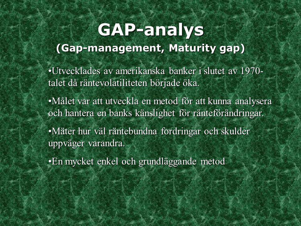 GAP-analys The Basic Maturity Gap GAP($) = RSA($) - RSL($) GAP = skillnaden mellan räntekänsliga fordringar och - skulder under den valda tidsperioden (här i dollar) RSA = räntebärande fordringar (rate sensitive assets ) RSL= räntebundna skulder rate sensitive liabilies ) RSL= räntebundna skulder (rate sensitive liabilies )