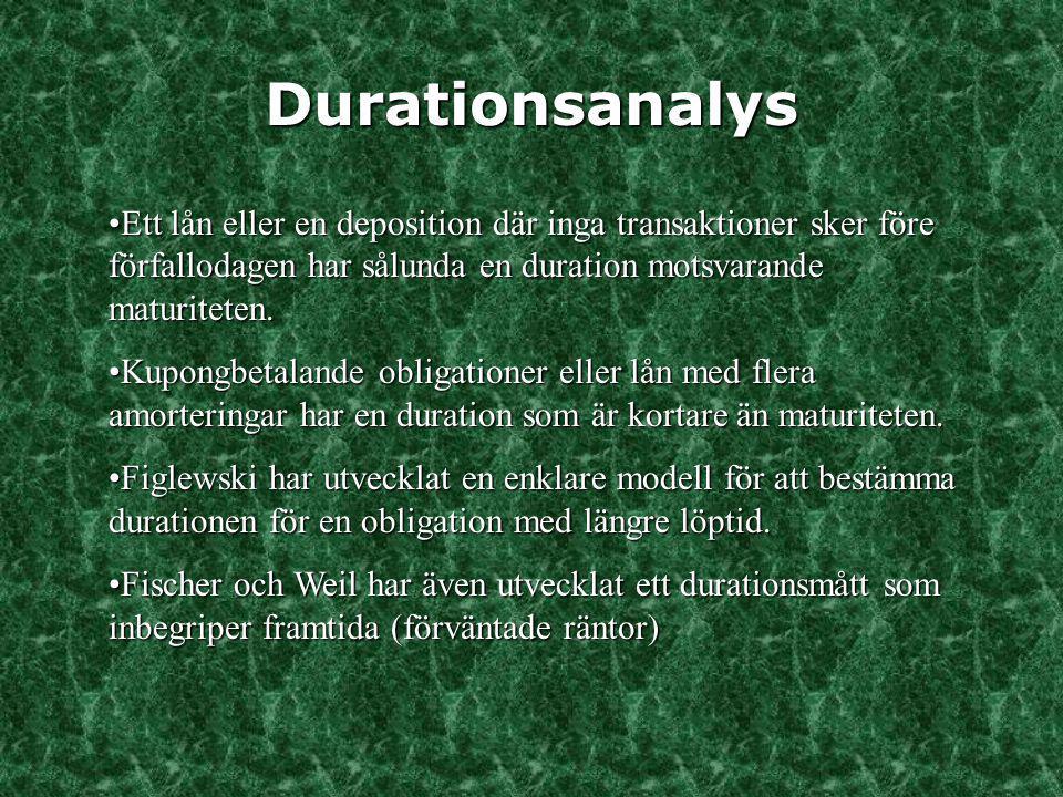 Durationsanalys Durationen av en portfölj: D(P) = ((P1*D1)+(P2+D2)+...+(Pn*Dn))/(P1+P2+...+Pn) där Pn = marknadspriset på värdepapper n Dn = durationen på värdepapper n Skuldernas duration bör föregås av minusteckenSkuldernas duration bör föregås av minustecken Önskvärt är att tillgångarnas och skulderns durationer uppväger varandra (dvs.