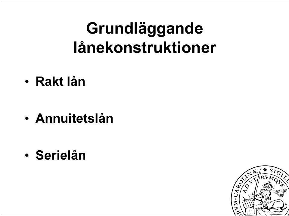 Grundläggande lånekonstruktioner Rakt lån Annuitetslån Serielån