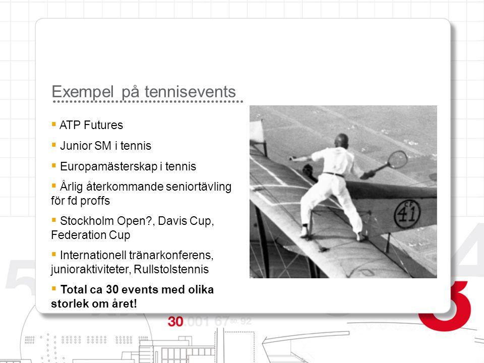 Exempel på tennisevents  ATP Futures  Junior SM i tennis  Europamästerskap i tennis  Årlig återkommande seniortävling för fd proffs  Stockholm Op