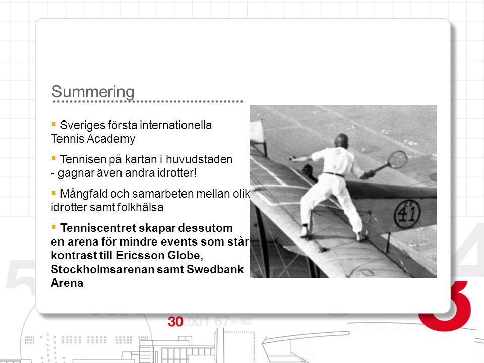 Summering  Sveriges första internationella Tennis Academy  Tennisen på kartan i huvudstaden - gagnar även andra idrotter!  Mångfald och samarbeten