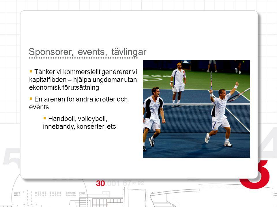 Exempel på tennisevents  ATP Futures  Junior SM i tennis  Europamästerskap i tennis  Årlig återkommande seniortävling för fd proffs  Stockholm Open?, Davis Cup, Federation Cup  Internationell tränarkonferens, junioraktiviteter, Rullstolstennis  Total ca 30 events med olika storlek om året!