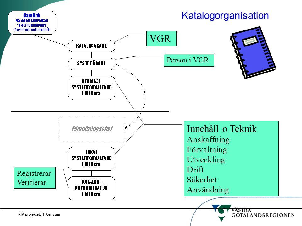 KIV-projektet, IT-Centrum Katalogorganisation VGR Person i VGR Innehåll o Teknik Anskaffning Förvaltning Utveckling Drift Säkerhet Användning Registre