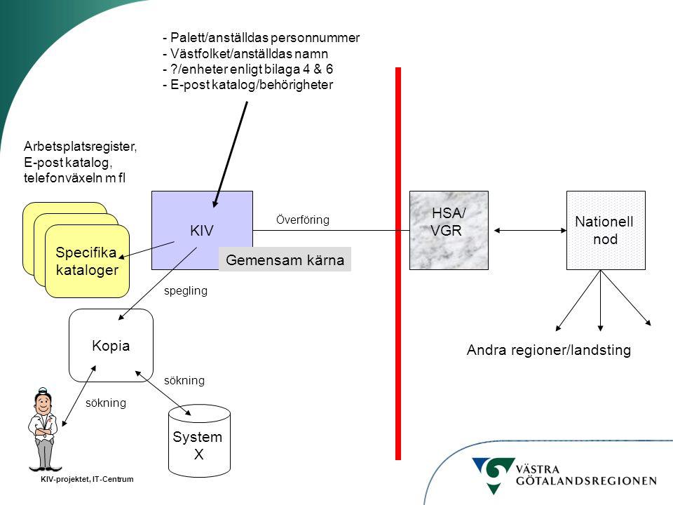 KIV-projektet, IT-Centrum KIV Kopia spegling System X sökning - Palett/anställdas personnummer - Västfolket/anställdas namn - ?/enheter enligt bilaga