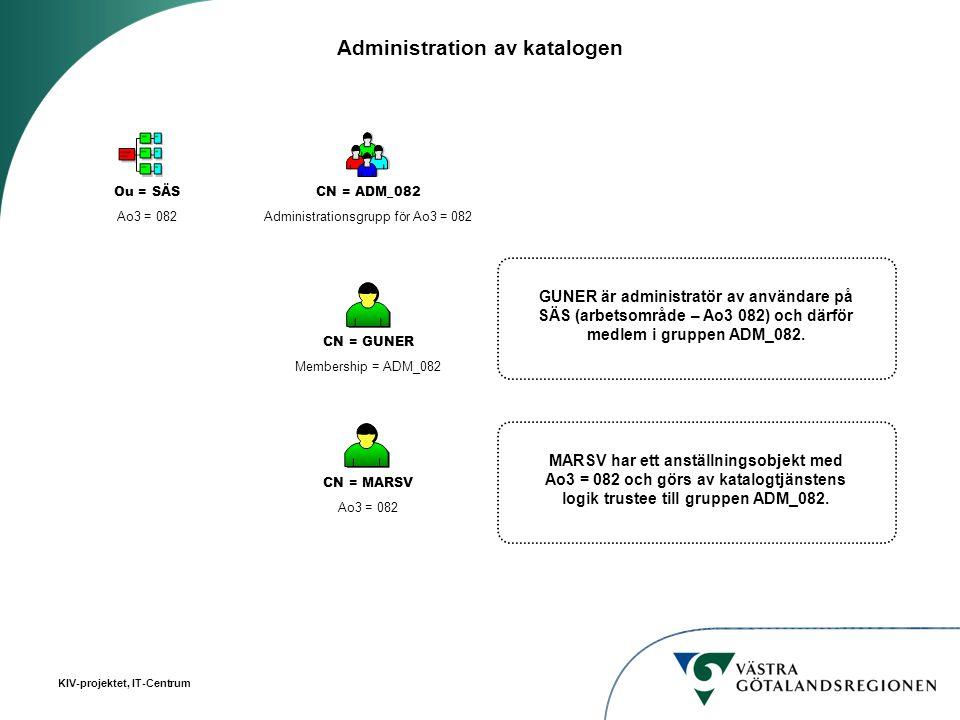 KIV-projektet, IT-Centrum Administration av katalogen CN = ADM_082 Administrationsgrupp för Ao3 = 082 Ou = SÄS Ao3 = 082 CN = GUNER Membership = ADM_0