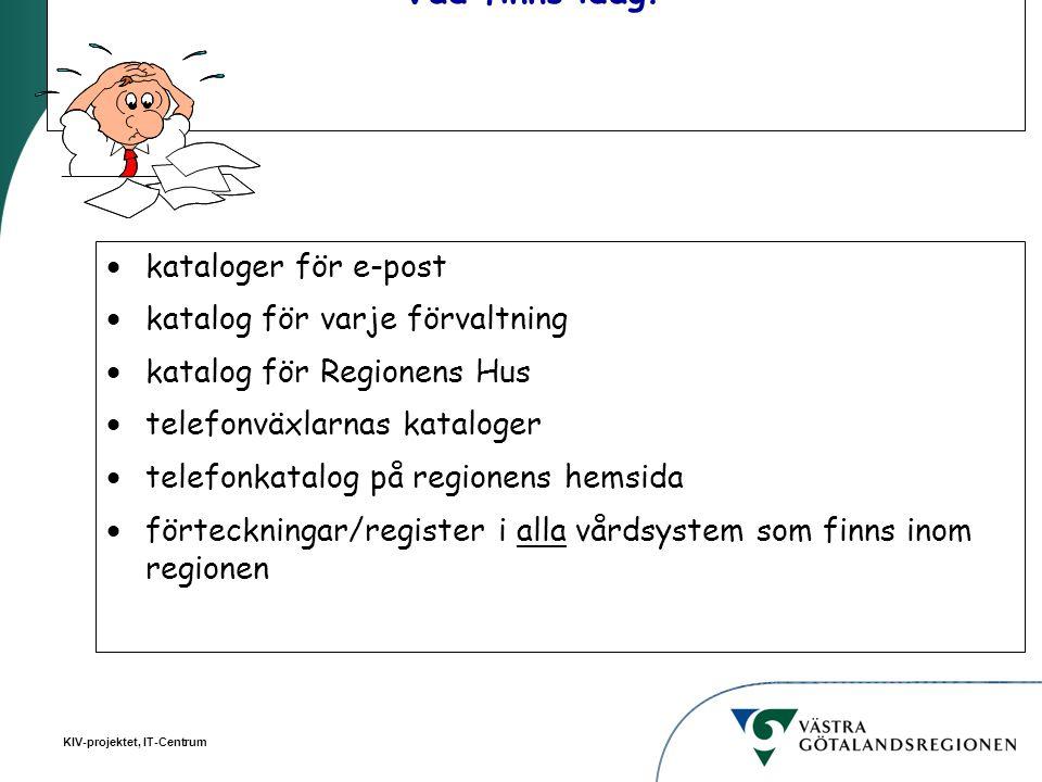 KIV-projektet, IT-Centrum Vad finns idag?  kataloger för e-post  katalog för varje förvaltning  katalog för Regionens Hus  telefonväxlarnas katalo