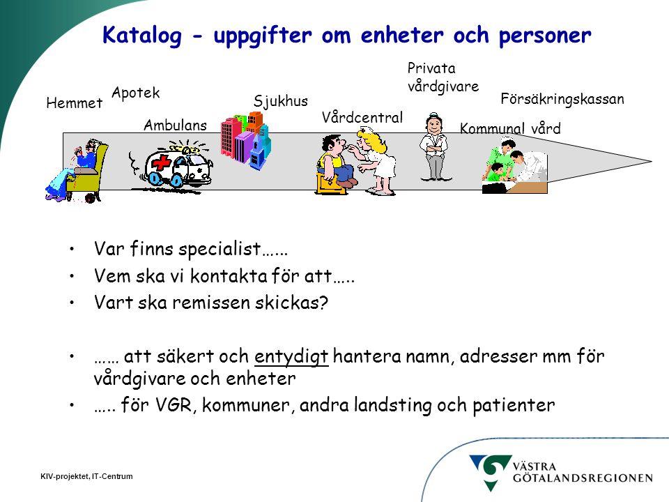 KIV-projektet, IT-Centrum Vårdcentral Apotek Ambulans Sjukhus Försäkringskassan Kommunal vård Privata vårdgivare Hemmet Katalog - uppgifter om enheter