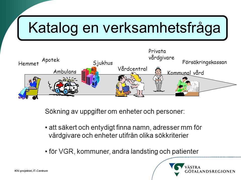 KIV-projektet, IT-Centrum Vårdcentral Apotek Ambulans Sjukhus Försäkringskassan Kommunal vård Privata vårdgivare Hemmet Sökning av uppgifter om enhete