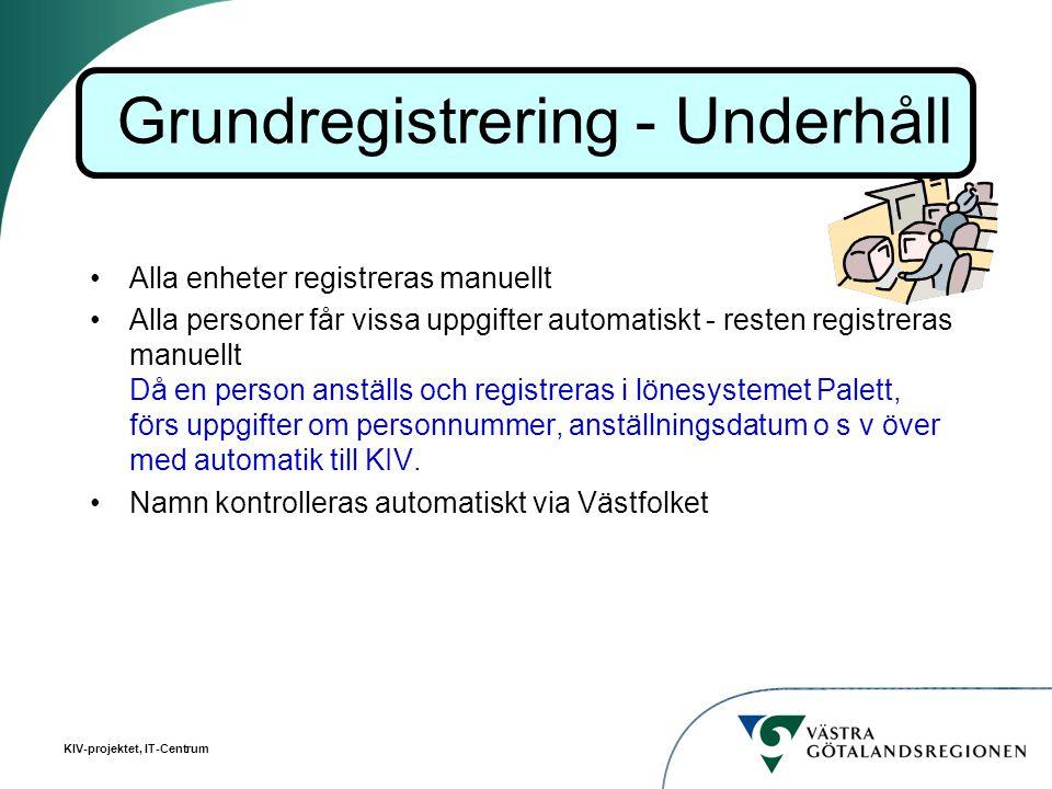 KIV-projektet, IT-Centrum Alla enheter registreras manuellt Alla personer får vissa uppgifter automatiskt - resten registreras manuellt Då en person a