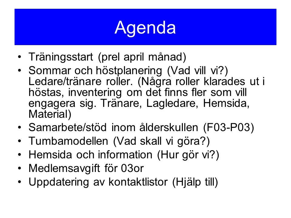 Agenda Träningsstart (prel april månad) Sommar och höstplanering (Vad vill vi?) Ledare/tränare roller. (Några roller klarades ut i höstas, inventering