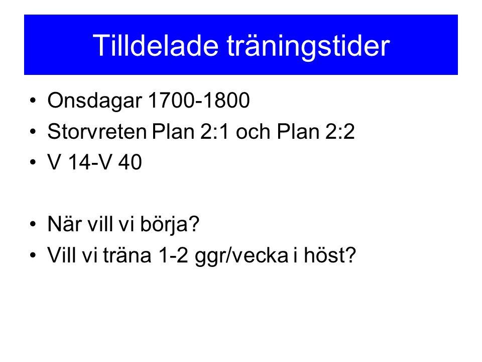 Tilldelade träningstider Onsdagar 1700-1800 Storvreten Plan 2:1 och Plan 2:2 V 14-V 40 När vill vi börja? Vill vi träna 1-2 ggr/vecka i höst?