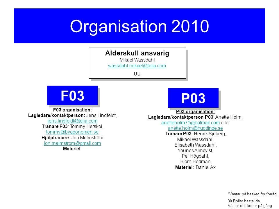 Organisation 2010 F03 P03 Ålderskull ansvarig Mikael Wassdahl wassdahl.mikael@telia.com wassdahl.mikael@telia.com UU Ålderskull ansvarig Mikael Wassda