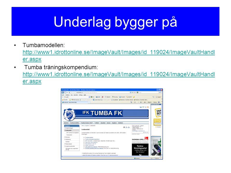 Underlag bygger på Tumbamodellen: http://www1.idrottonline.se/ImageVault/Images/id_119024/ImageVaultHandl er.aspx http://www1.idrottonline.se/ImageVau