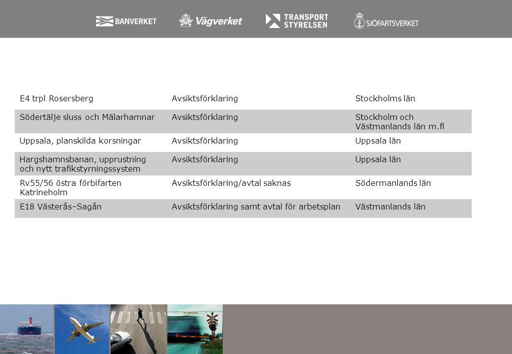 E4 trpl RosersbergAvsiktsförklaringStockholms län Södertälje sluss och MälarhamnarAvsiktsförklaringStockholm och Västmanlands län m.fl Uppsala, plansk
