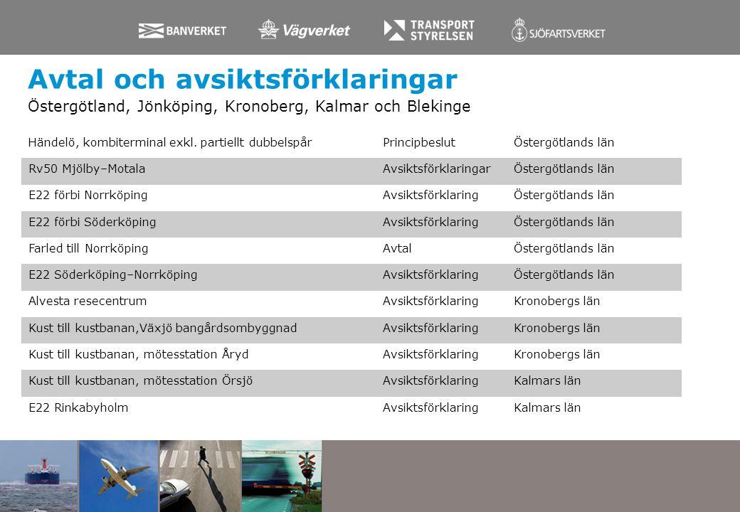 Avtal och avsiktsförklaringar Östergötland, Jönköping, Kronoberg, Kalmar och Blekinge Händelö, kombiterminal exkl. partiellt dubbelspårPrincipbeslutÖs